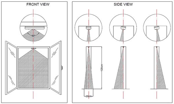 Dimensioni standard finestre finest with dimensioni for Finestre velux misure standard
